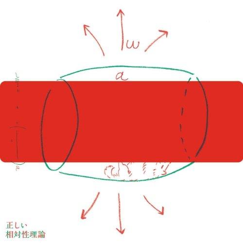 相対性理論「正しい相対性理論」