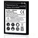 tomaxx Akku Li-Ion f�r Samsung Galaxy S3 SIII i9300, Samsung Galaxy S3 LTE (I9305) Battery - 3,7V 2300mA