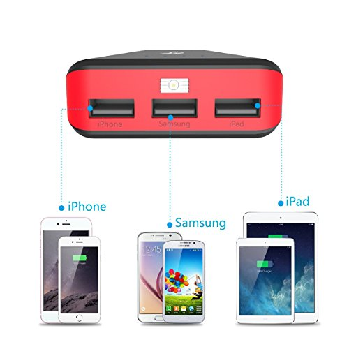 EC Technology 22400mAh モバイルバッテリー 大容量 3出力ポート インテリジェント電源管理IC