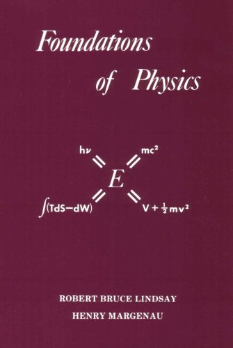 basics of physics essay Sometimes an essay begins with a grabber, such as a challenging claim, or surprising story to catch a reader's attention the thesis should tell in for example, in an essay about the importance of airbags in cars, the introduction might start with some information about car accidents and survival rates.