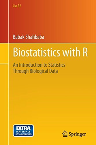 Biostatistics with R: An Introduction to Statistics Through Biological Data