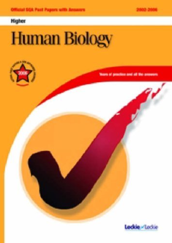 higher human biology past papers online Learn about male and female reproductive systems, hormones and fertilisation with bbc bitesize gcse biology.