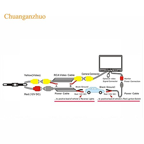 backup and monitor kit chuanganzhuo backup license plate cmos car with