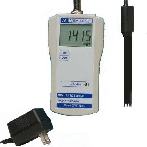 Milwaukee Meter with 110V Power and Mounting Kit