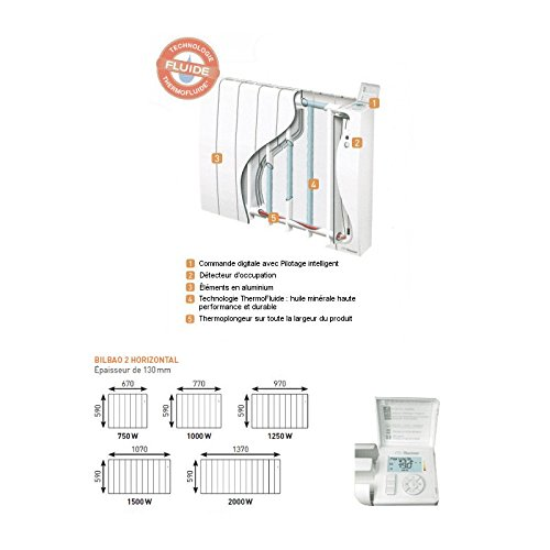 radiateur inertie bilbao 2 horizontal 1250 w thermor. Black Bedroom Furniture Sets. Home Design Ideas