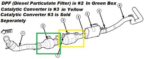 catalytic converter location