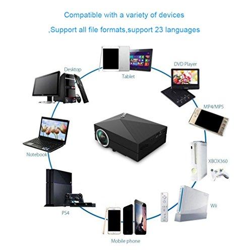 Projector eedi original portable mini micro projector for Micro projector for ipad