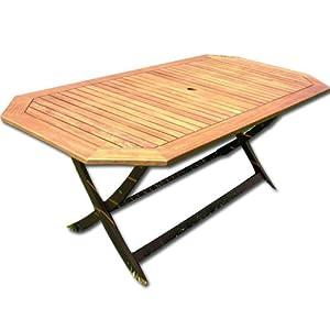 Tavolo in legno massello da giardino pieghevole cm 90x180 giardino e giardinaggio - Amazon tavoli da giardino ...
