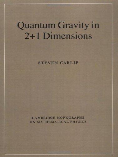 Quantum Gravity in 2+1 Dimension