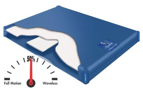 400 ST Semi Full Motion Hardside Waterbed Mattress by Innomax Cal