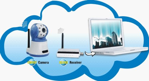 2.4ghz Usb Digital Wireless Ir Camera Security Surveillance Kit Cctv System Including Receiver *1 + Camera *1
