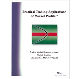 Practical Trading Applications of Market Profile