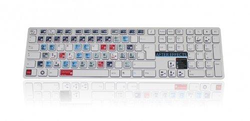 befehle über tastatur