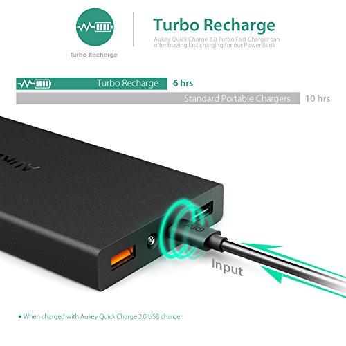 Aukey-PB-T3-15000mAh-Power-Bank