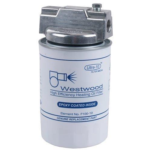 Westwood Group 0001165002/