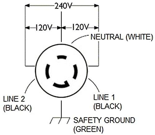 30 amp nema l14 30 flanged inlet generator 125 250 volt locking receptacle socket black