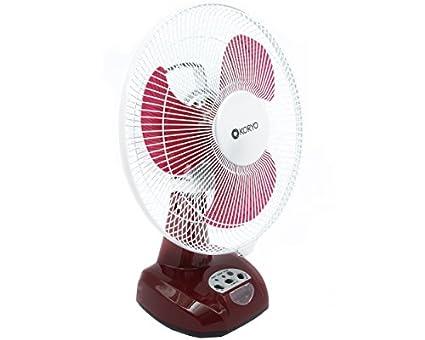 Koryo KRF 1213 RF Rechargeable Fan