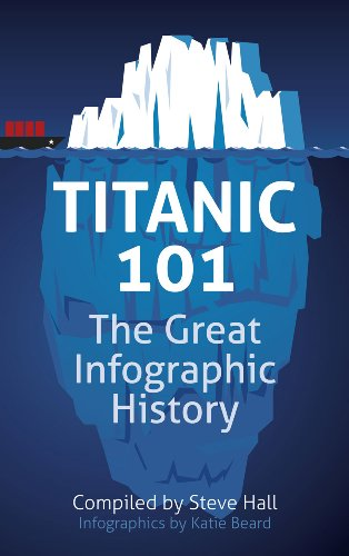 Titanic 101: The Great Infographic History