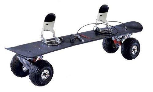 off road skateboard wheels. Black Bedroom Furniture Sets. Home Design Ideas