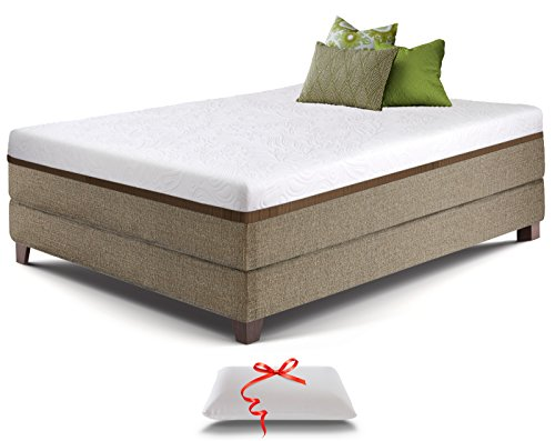 Best Rated Mattresses
