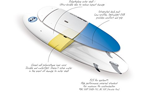 BIC-Sport-DURA-TEC-Stand-Up-Paddle-Board-WhiteRed