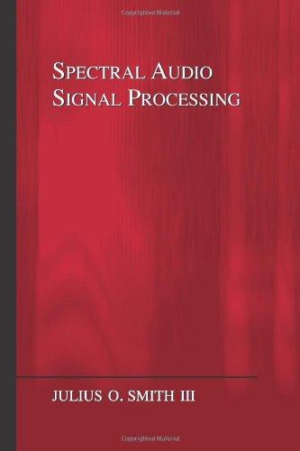 Hilbert Transform Design Example | Spectral Audio Signal Processing