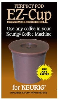 Reuse Keurig K Cups