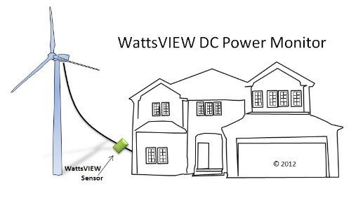 WattsVIEW Solar Wind DC Power Meter Monitor Serial