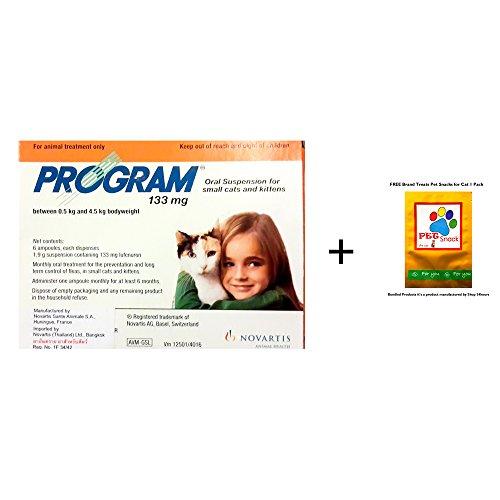 Buy provera online canada