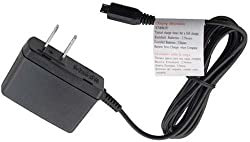 Pantech CNR8635 Travel Charger with Original OEM - Non-Retail Packaging - Black