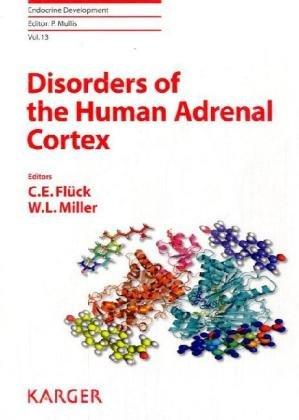 Disorders Human Adrenal Cortex (Endocrine 41aMaB6RHGL.jpg
