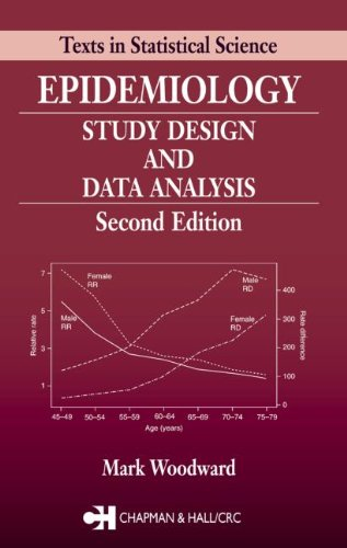 Epidemiology: Study Design and Data Analysis, Second...