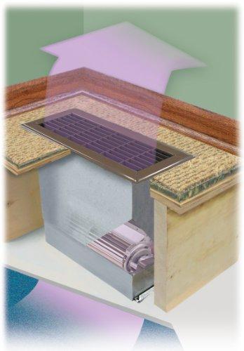 Stove Ventilation front-409328
