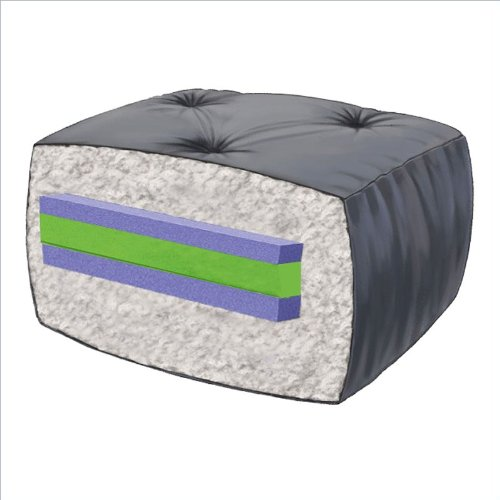 "Cotton And Foam Futon Mattress Thickness: 6"", Color: Indigo, Size: Full front-903917"