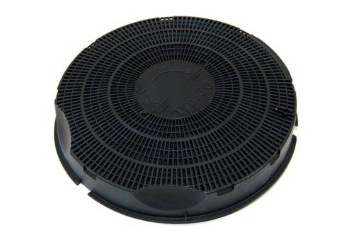 hotte filtre charbon universel pour hotte aspirante type 30. Black Bedroom Furniture Sets. Home Design Ideas