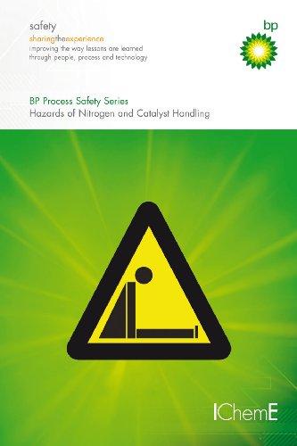 Hazards of Nitrogen and Catalyst Handling  -  IChemE (Bp Process Safety Series)