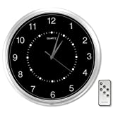 SecurityMan Wall Clock Hidden Camera With DVR