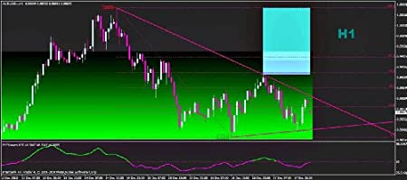 Fx7screens Professional Forex Trade