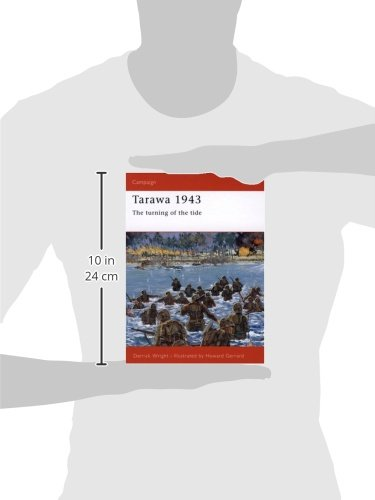 Tarawa 1943: The turning of the tide (Campaign)