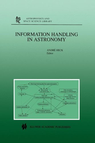 Information Handling in Astronomy