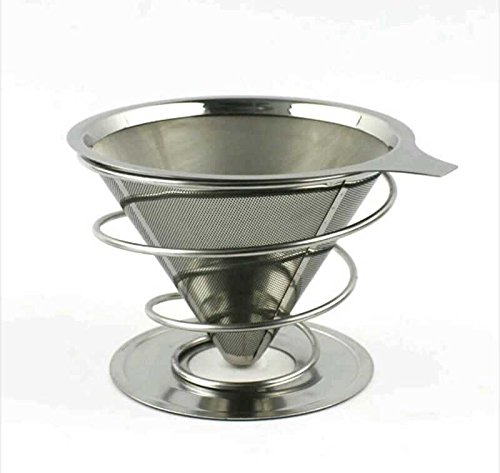 JIRO Stainless Steel Pour Over Coffee Maker -- Reusable Permanent Drip Coffee Maker -- Coffee Dripper Design for Ease of Use