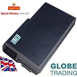 Brand New Replacement Battery For Dell Latitude D505 D520 D600 D610 Laptop Battery fits C1295 High Quality with globe 1 year warranty