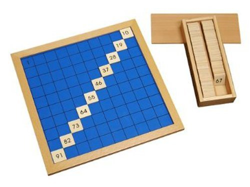 Kid Advance Co. Montessori Hundred Board