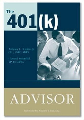 The 401(k) Advisor