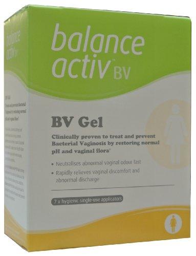Balance Active Rx Vaginal Gel Reviews