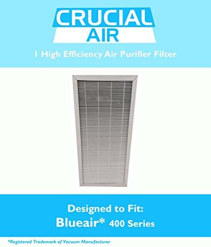 Blueair Air Purifier Filter Fits 400 Series Air Purifiers, Designed & Engineered by Crucial Air
