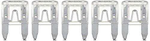 altium-822625-5-mini-fuses-25-a