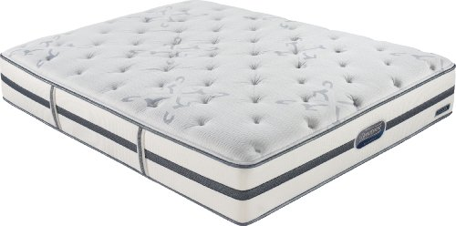 Sealy Beautyrest Mattress