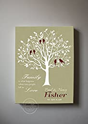 MuralMax - Custom Family Tree, When Two People Fall In Love, Stretched Canvas Wall Art, Wedding & Anniversary Gifts, Unique Wall Decor, Color, Light Khaki - 30-DAY Money Back Guarantee - Size - 8x10