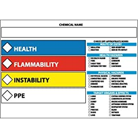 "NMC HMC21P Right To Know Target Organ Label, 5"" Length x 7"" Height, Pressure Sensitive Vinyl, Black/Blue/Red/Yellow on White"
